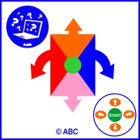 ABC ROBOT PROGRAM - Hra CVIČENIE