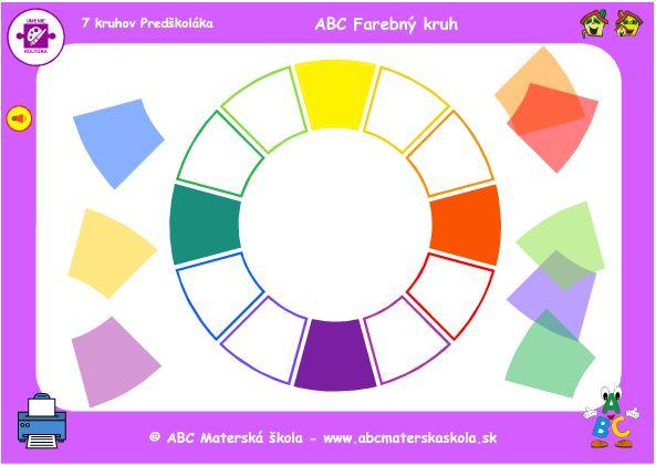 ABC farebný kruh - hra