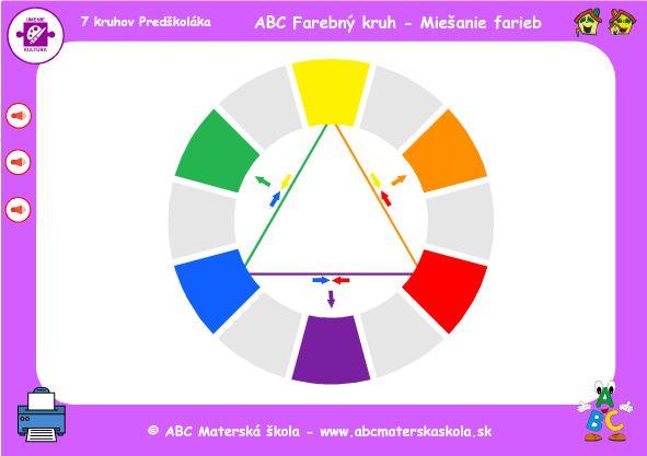 Miešanie farieb - hra ABC farebný kruh